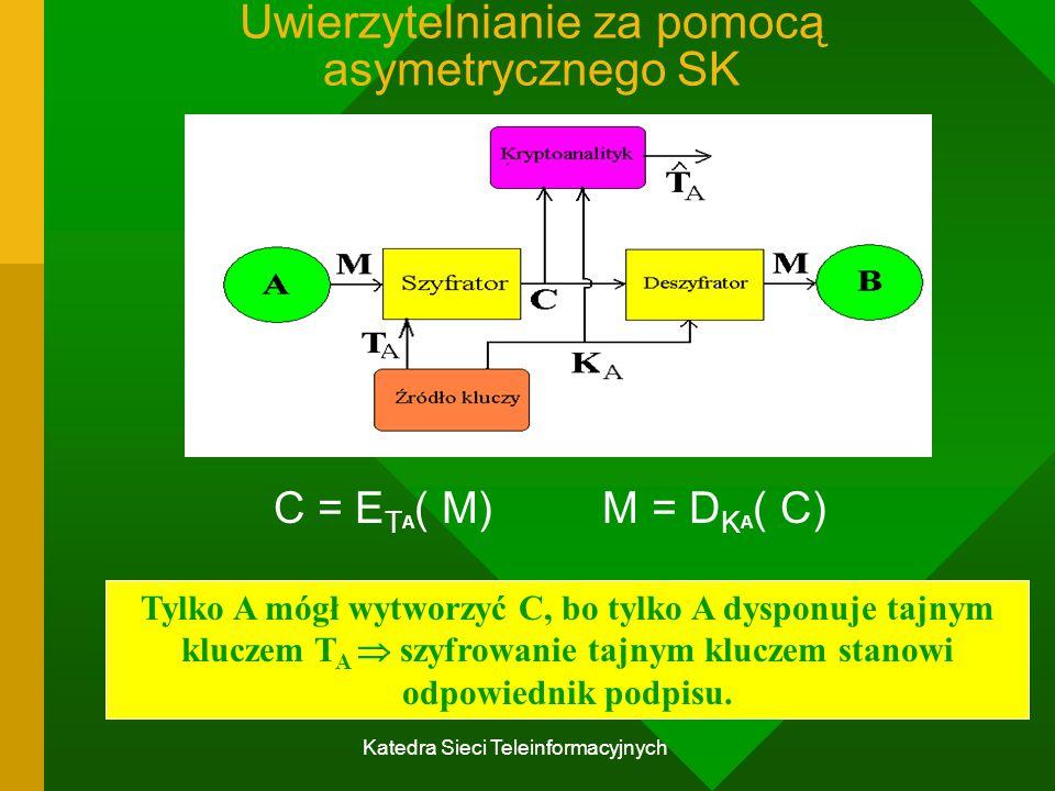 Katedra Sieci Teleinformacyjnych Uwierzytelnianie za pomocą asymetrycznego SK C = E T A ( M) M = D K A ( C) Tylko A mógł wytworzyć C, bo tylko A dysponuje tajnym kluczem T A  szyfrowanie tajnym kluczem stanowi odpowiednik podpisu.