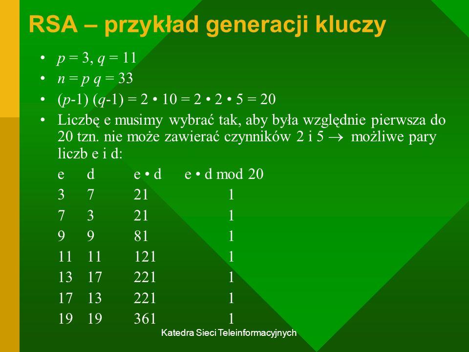 Katedra Sieci Teleinformacyjnych RSA – przykład generacji kluczy p = 3, q = 11 n = p q = 33 (p-1) (q-1) = 2 10 = 2 2 5 = 20 Liczbę e musimy wybrać tak, aby była względnie pierwsza do 20 tzn.