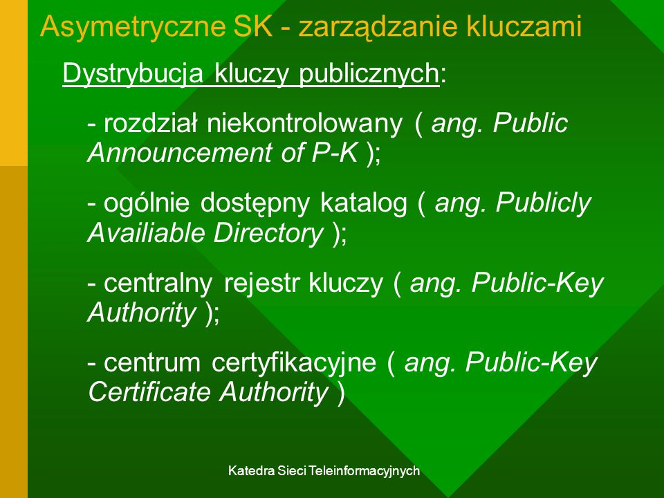 Katedra Sieci Teleinformacyjnych Asymetryczne SK - zarządzanie kluczami Dystrybucja kluczy publicznych: - rozdział niekontrolowany ( ang.