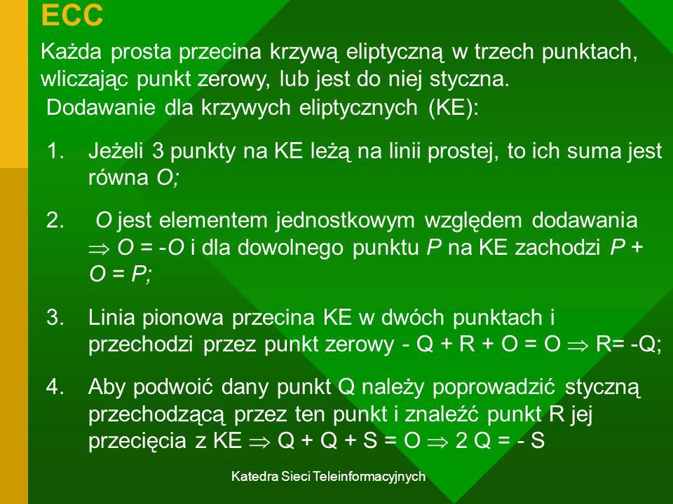 Katedra Sieci Teleinformacyjnych ECC Dodawanie dla krzywych eliptycznych (KE): 1.Jeżeli 3 punkty na KE leżą na linii prostej, to ich suma jest równa O; 2.