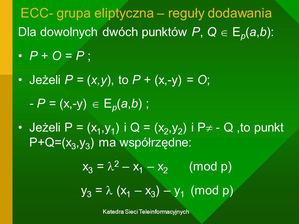 Katedra Sieci Teleinformacyjnych ECC- grupa eliptyczna – reguły dodawania Dla dowolnych dwóch punktów P, Q  E p (a,b): P + O = P ; Jeżeli P = (x,y), to P + (x,-y) = O; - P = (x,-y)  E p (a,b) ; Jeżeli P = (x 1,y 1 ) i Q = (x 2,y 2 ) i P  - Q,to punkt P+Q=(x 3,y 3 ) ma współrzędne: x 3 = 2 – x 1 – x 2 (mod p) y 3 = (x 1 – x 3 ) – y 1 (mod p)
