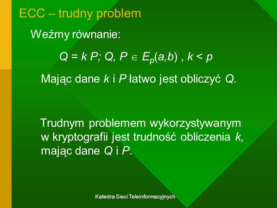 Katedra Sieci Teleinformacyjnych ECC – trudny problem Weźmy równanie: Q = k P; Q, P  E p (a,b), k < p Mając dane k i P łatwo jest obliczyć Q.