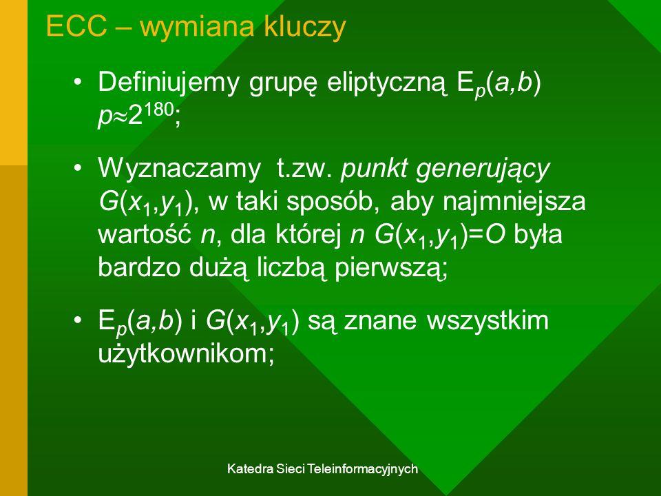 Katedra Sieci Teleinformacyjnych ECC – wymiana kluczy Definiujemy grupę eliptyczną E p (a,b) p  2 180 ; Wyznaczamy t.zw.