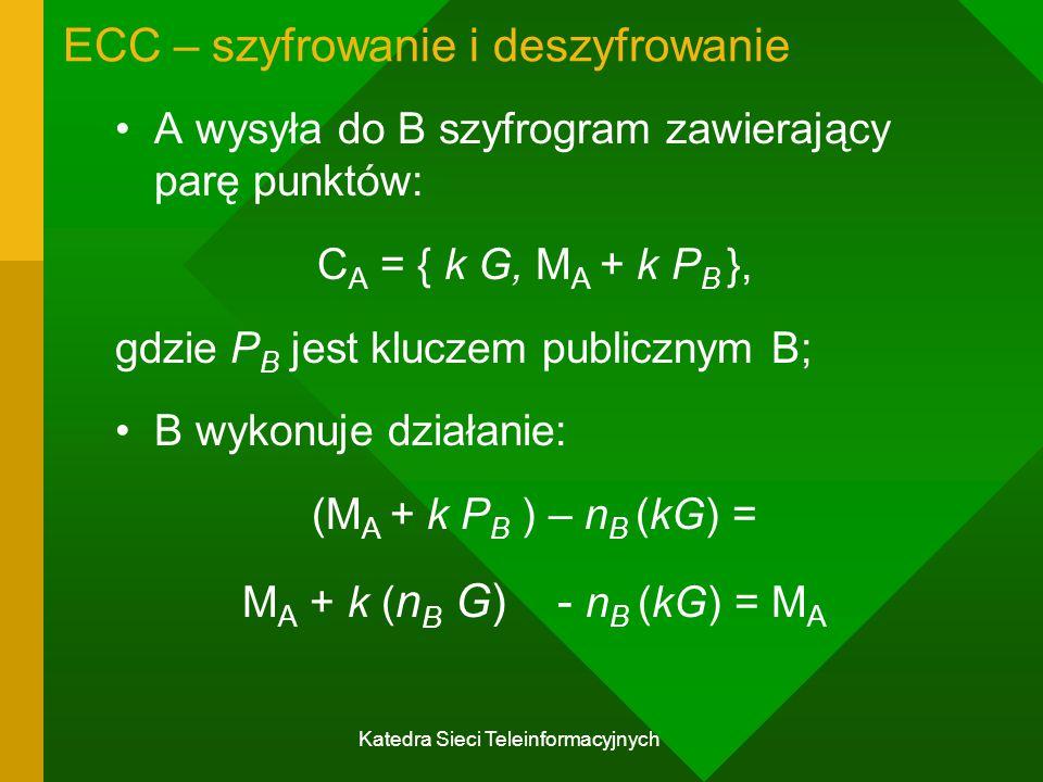 Katedra Sieci Teleinformacyjnych ECC – szyfrowanie i deszyfrowanie A wysyła do B szyfrogram zawierający parę punktów: C A = { k G, M A + k P B }, gdzie P B jest kluczem publicznym B; B wykonuje działanie: (M A + k P B ) – n B (kG) = M A + k ( n B G) - n B (kG) = M A