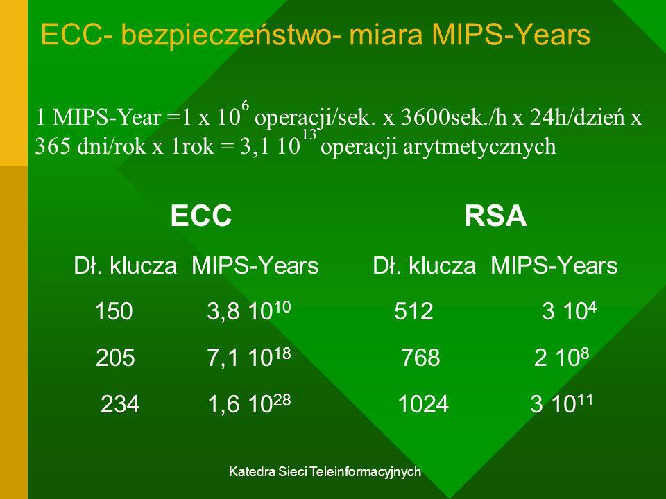 Katedra Sieci Teleinformacyjnych ECC- bezpieczeństwo- miara MIPS-Years ECC Dł.