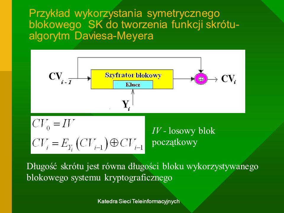 Katedra Sieci Teleinformacyjnych Przykład wykorzystania symetrycznego blokowego SK do tworzenia funkcji skrótu- algorytm Daviesa-Meyera Długość skrótu jest równa długości bloku wykorzystywanego blokowego systemu kryptograficznego IV - losowy blok początkowy