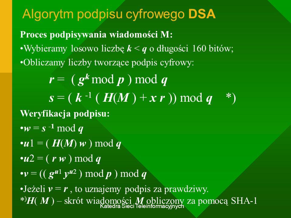 Katedra Sieci Teleinformacyjnych Algorytm podpisu cyfrowego DSA Proces podpisywania wiadomości M: Wybieramy losowo liczbę k < q o długości 160 bitów; Obliczamy liczby tworzące podpis cyfrowy: r = ( g k mod p ) mod q s = ( k -1 ( H(M ) + x r )) mod q *) Weryfikacja podpisu: w = s -1 mod q u1 = ( H(M) w ) mod q u2 = ( r w ) mod q v = (( g u1 y u2 ) mod p ) mod q Jeżeli v = r, to uznajemy podpis za prawdziwy.