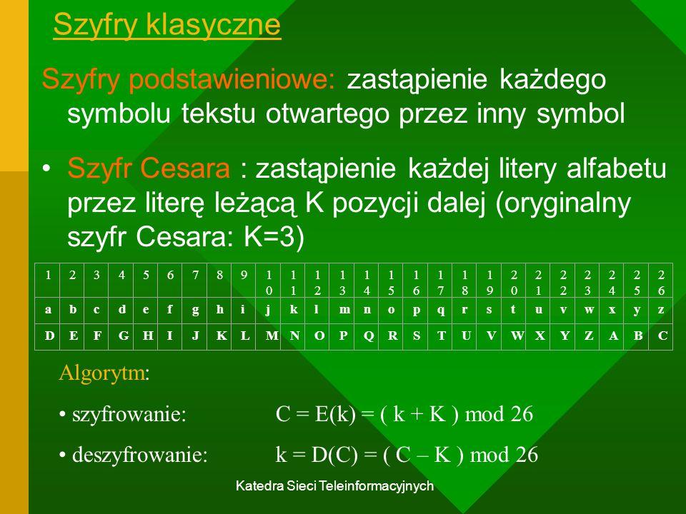 Katedra Sieci Teleinformacyjnych Szyfry klasyczne Szyfry podstawieniowe: zastąpienie każdego symbolu tekstu otwartego przez inny symbol Szyfr Cesara : zastąpienie każdej litery alfabetu przez literę leżącą K pozycji dalej (oryginalny szyfr Cesara: K=3) Algorytm: szyfrowanie: C = E(k) = ( k + K ) mod 26 deszyfrowanie: k = D(C) = ( C – K ) mod 26 12345678910101 1212 1313 1414 1515 1616 1717 1818 1919 2020 21212 2323 2424 2525 2626 abcdefghijklmnopqrstuvwxyz DEFGHIJKLMNOPQRSTUVWXYZABC