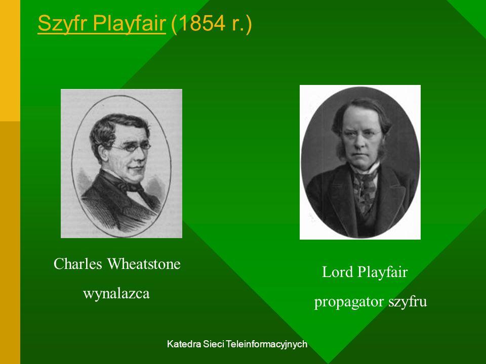 Katedra Sieci Teleinformacyjnych Szyfr Playfair (1854 r.) Charles Wheatstone wynalazca Lord Playfair propagator szyfru