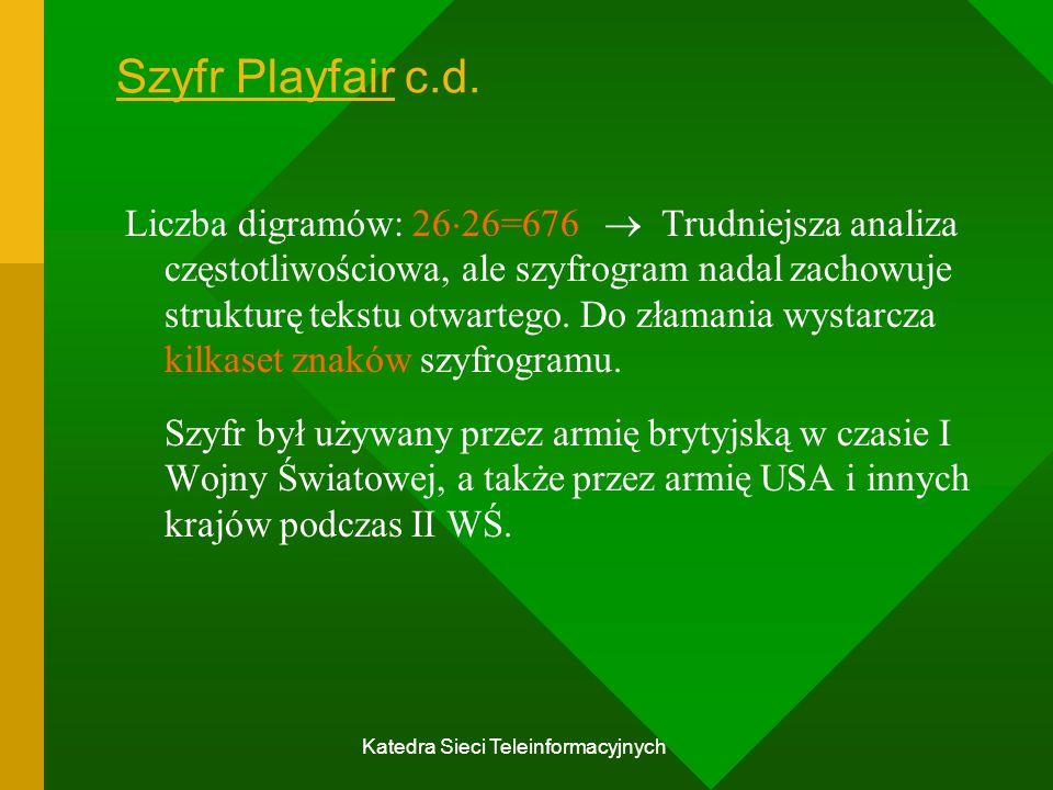 Katedra Sieci Teleinformacyjnych Szyfr Playfair c.d.