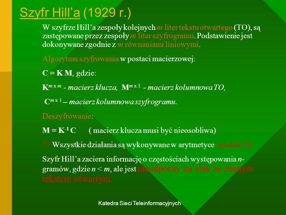Katedra Sieci Teleinformacyjnych Szyfr Hill'a (1929 r.) W szyfrze Hill'a zespoły kolejnych m liter tekstu otwartego (TO), są zastępowane przez zespoły m liter szyfrogramu.