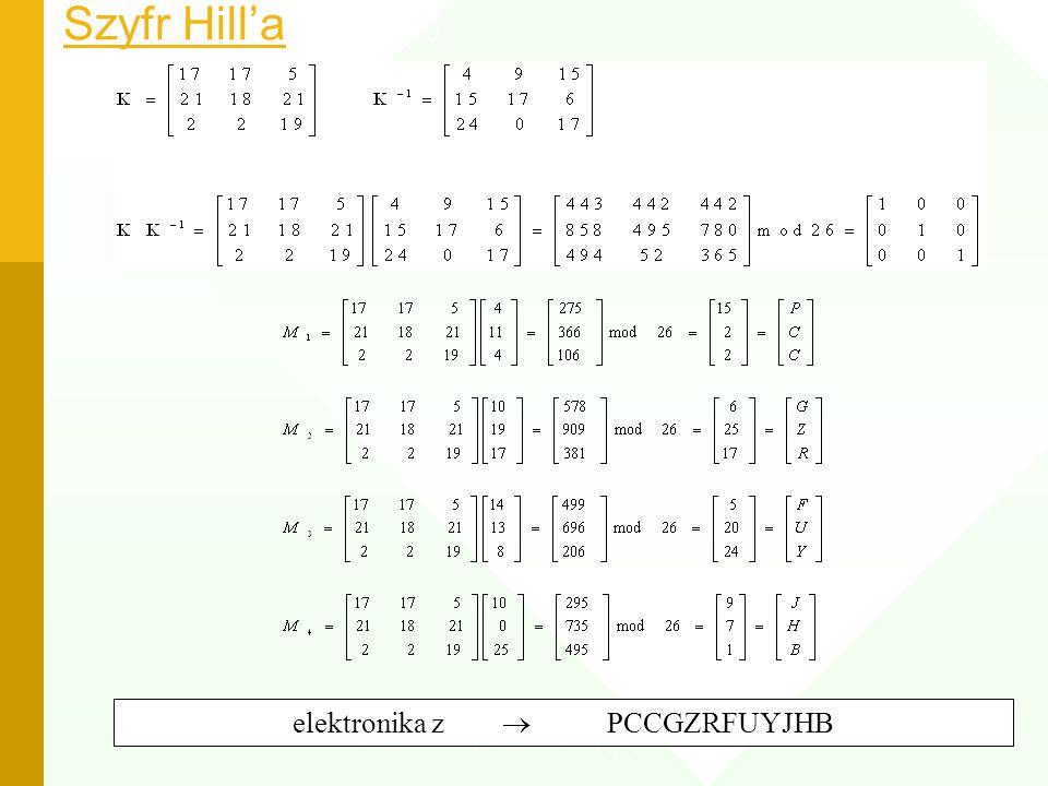 Katedra Sieci Teleinformacyjnych Szyfr Hill'a Przykład: elektronika z  PCCGZRFUYJHB