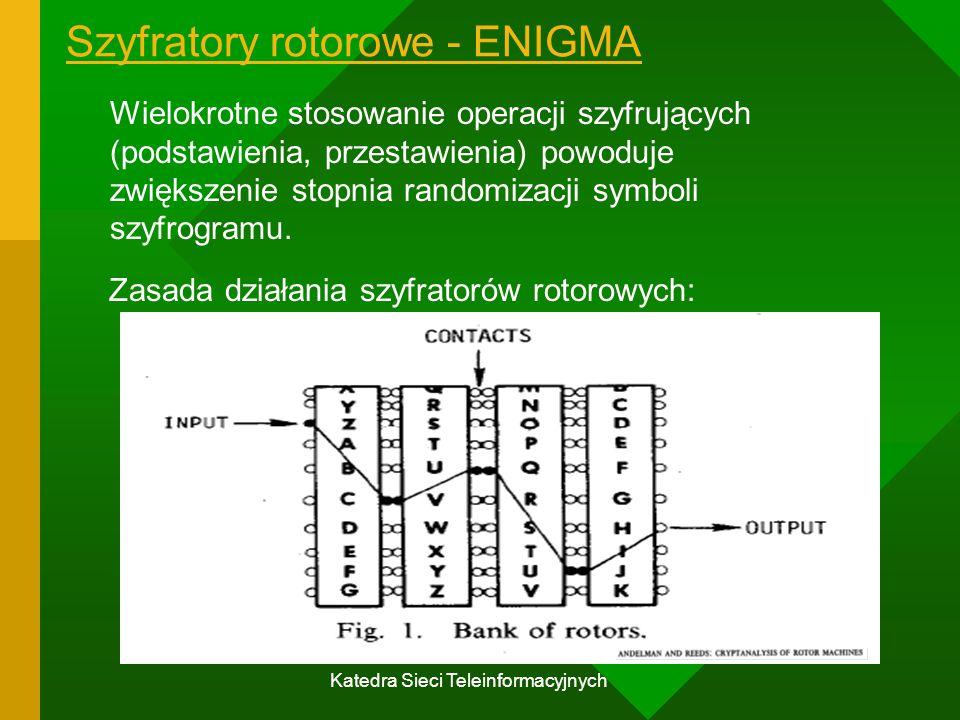 Katedra Sieci Teleinformacyjnych Szyfratory rotorowe - ENIGMA Wielokrotne stosowanie operacji szyfrujących (podstawienia, przestawienia) powoduje zwiększenie stopnia randomizacji symboli szyfrogramu.