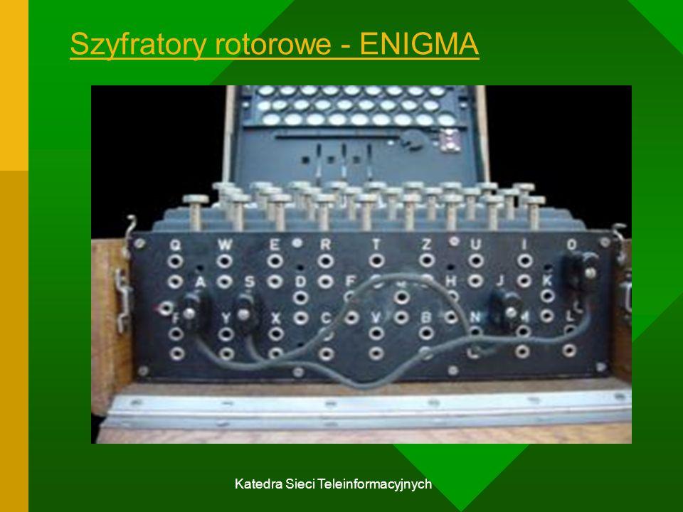 Katedra Sieci Teleinformacyjnych Szyfratory rotorowe - ENIGMA