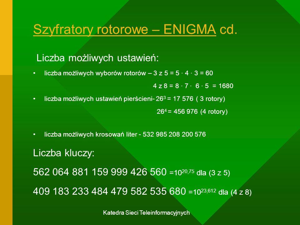Katedra Sieci Teleinformacyjnych Szyfratory rotorowe – ENIGMA cd.