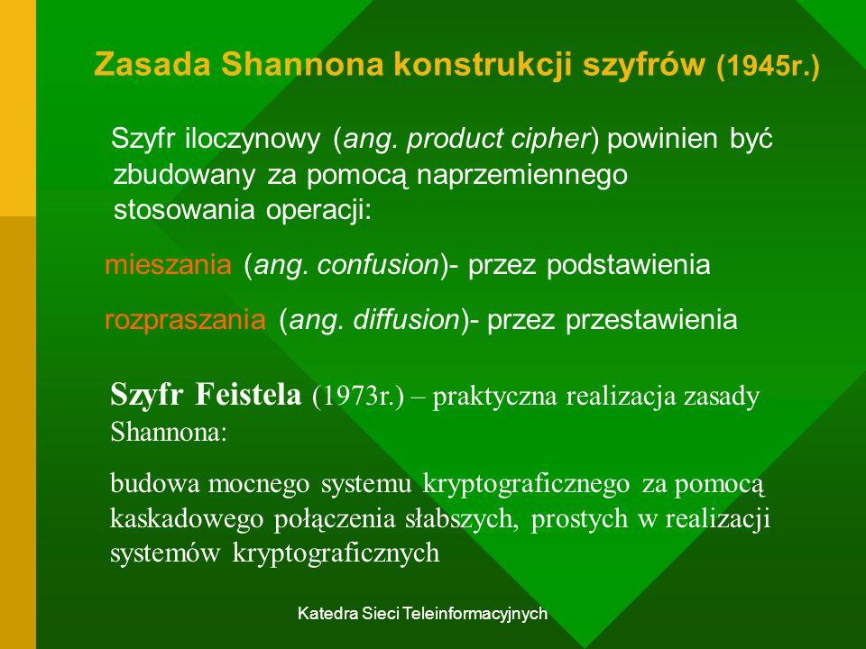 Katedra Sieci Teleinformacyjnych Zasada Shannona konstrukcji szyfrów (1945r.) Szyfr iloczynowy (ang.