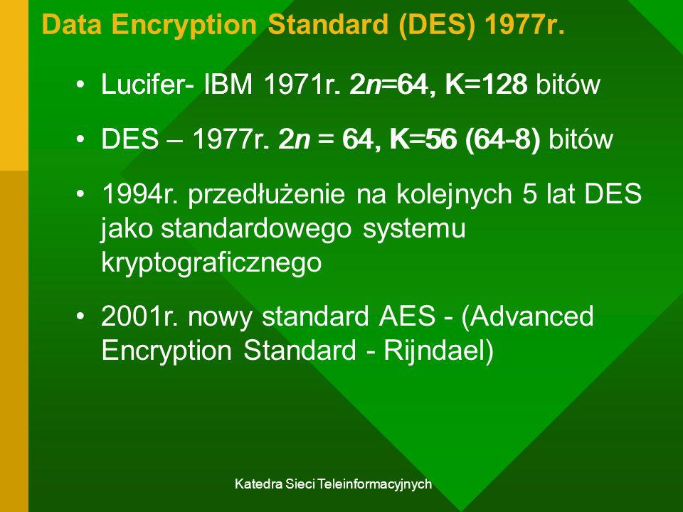 Katedra Sieci Teleinformacyjnych Data Encryption Standard (DES) 1977r.