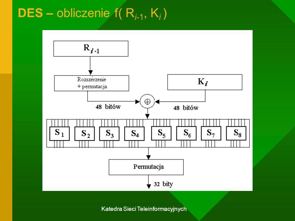 Katedra Sieci Teleinformacyjnych DES – obliczenie f( R i-1, K i )