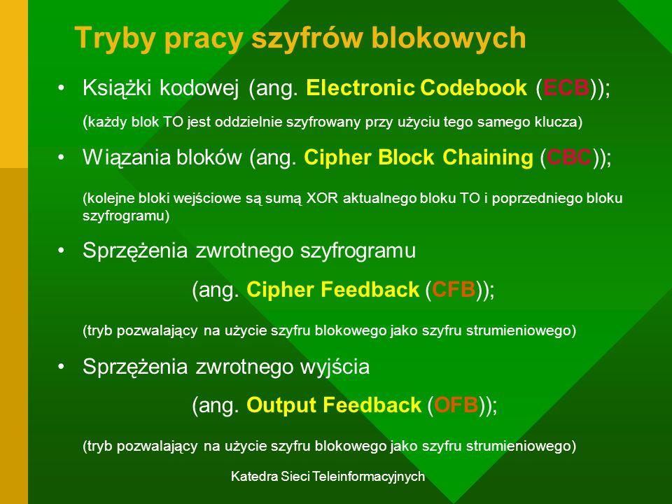 Katedra Sieci Teleinformacyjnych Tryby pracy szyfrów blokowych Książki kodowej (ang.