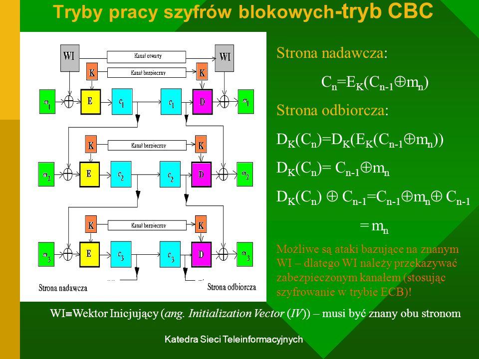 Katedra Sieci Teleinformacyjnych Tryby pracy szyfrów blokowych -tryb CBC WI  Wektor Inicjujący (ang.