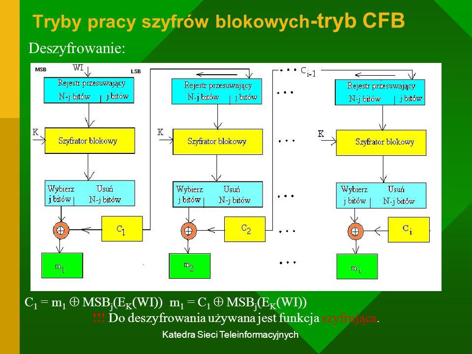 Katedra Sieci Teleinformacyjnych Tryby pracy szyfrów blokowych -tryb CFB Deszyfrowanie: C 1 = m 1  MSB j (E K (WI)) m 1 = C 1  MSB j (E K (WI)) !!.