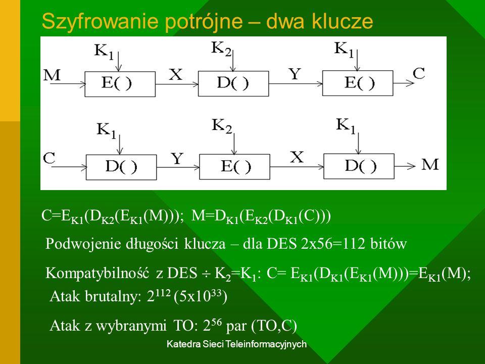 Katedra Sieci Teleinformacyjnych Szyfrowanie potrójne – dwa klucze C=E K1 (D K2 (E K1 (M))); M=D K1 (E K2 (D K1 (C))) Podwojenie długości klucza – dla DES 2x56=112 bitów Kompatybilność z DES  K 2 =K 1 : C= E K1 (D K1 (E K1 (M)))=E K1 (M); Atak brutalny: 2 112 (5x10 33 ) Atak z wybranymi TO: 2 56 par (TO,C)