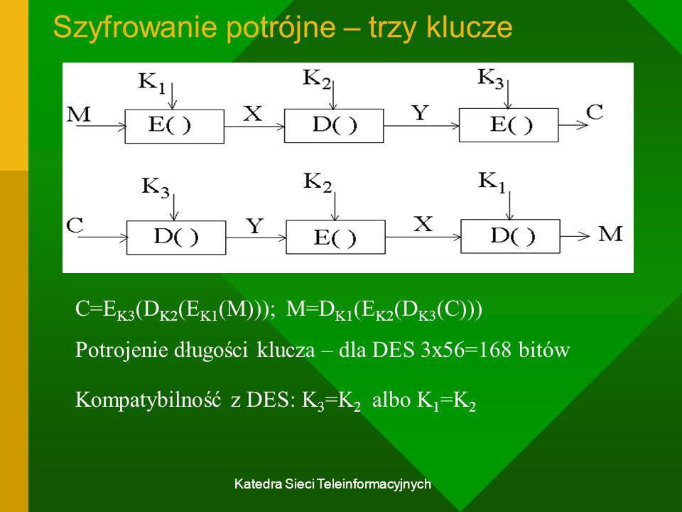 Katedra Sieci Teleinformacyjnych Szyfrowanie potrójne – trzy klucze C=E K3 (D K2 (E K1 (M))); M=D K1 (E K2 (D K3 (C))) Potrojenie długości klucza – dla DES 3x56=168 bitów Kompatybilność z DES: K 3 =K 2 albo K 1 =K 2