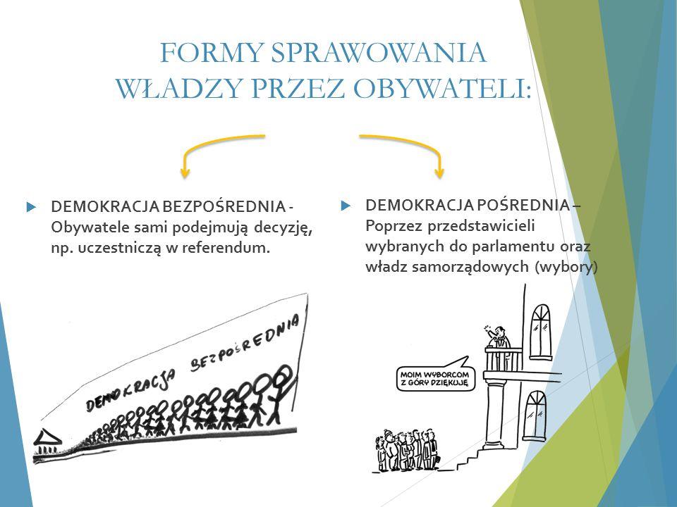 FORMY SPRAWOWANIA WŁADZY PRZEZ OBYWATELI:  DEMOKRACJA POŚREDNIA – Poprzez przedstawicieli wybranych do parlamentu oraz władz samorządowych (wybory) 