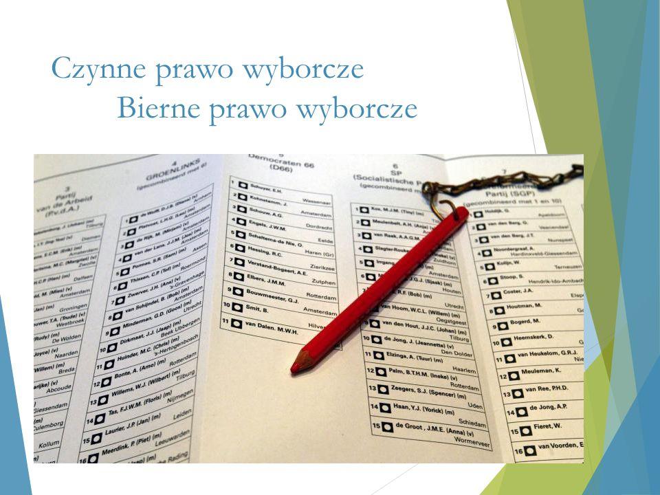 Czynne prawo wyborcze Bierne prawo wyborcze