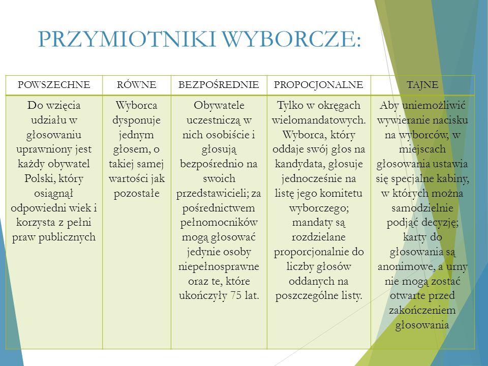 PRZYMIOTNIKI WYBORCZE: POWSZECHNERÓWNEBEZPOŚREDNIEPROPOCJONALNETAJNE Do wzięcia udziału w głosowaniu uprawniony jest każdy obywatel Polski, który osią