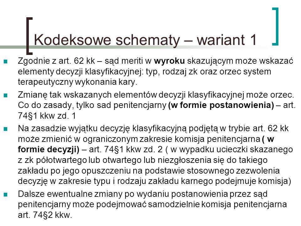 Kodeksowe schematy – wariant 1 Zgodnie z art. 62 kk – sąd meriti w wyroku skazującym może wskazać elementy decyzji klasyfikacyjnej: typ, rodzaj zk ora