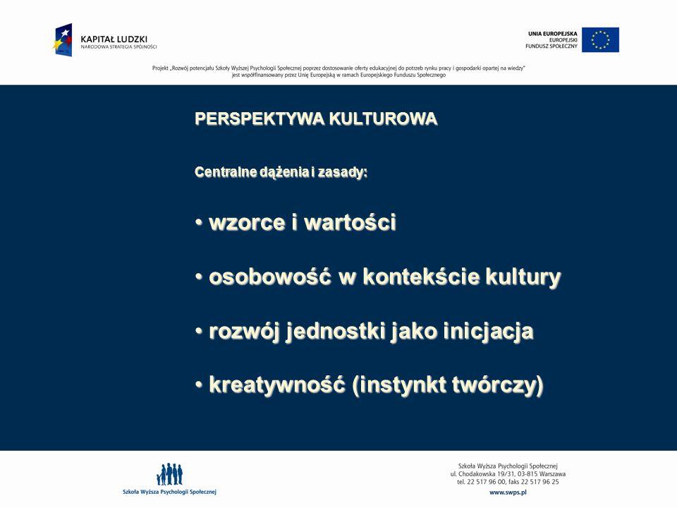 PERSPEKTYWA KULTUROWA Centralne dążenia i zasady: wzorce i wartości wzorce i wartości osobowość w kontekście kultury osobowość w kontekście kultury ro