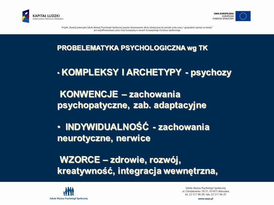 PROBELEMATYKA PSYCHOLOGICZNA wg TK KOMPLEKSY I ARCHETYPY - psychozy KOMPLEKSY I ARCHETYPY - psychozy KONWENCJE – zachowania psychopatyczne, zab. adapt
