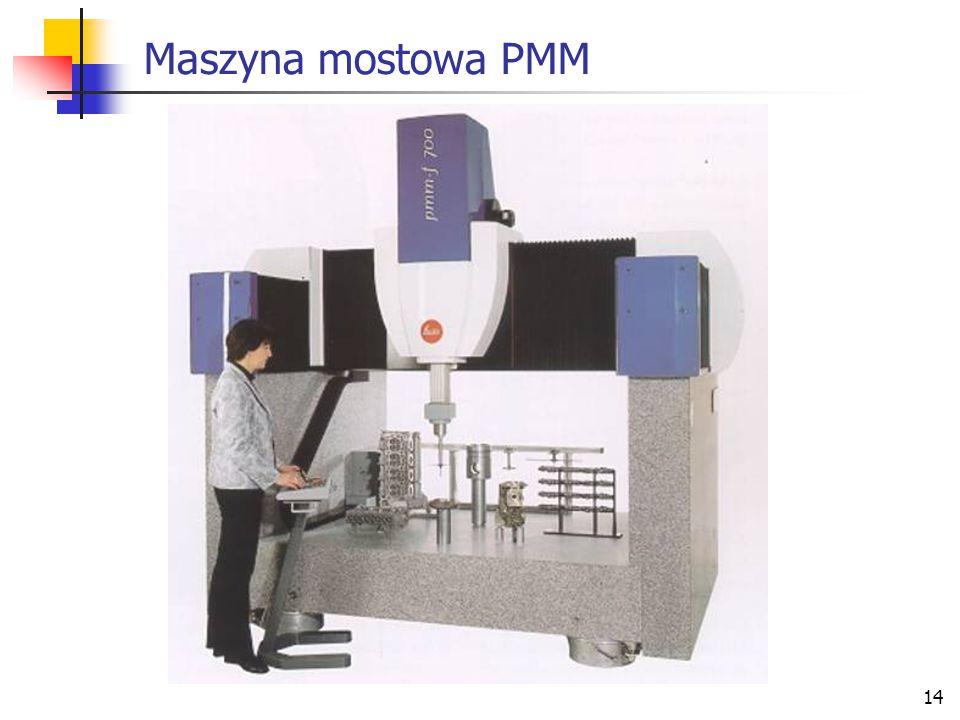 14 Maszyna mostowa PMM