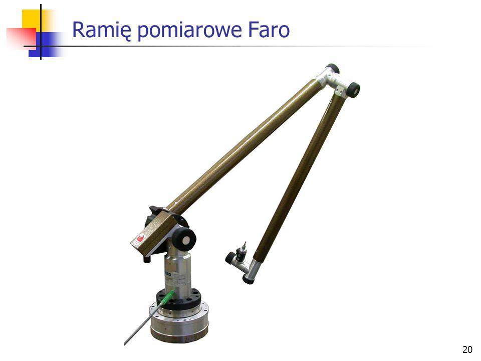20 Ramię pomiarowe Faro