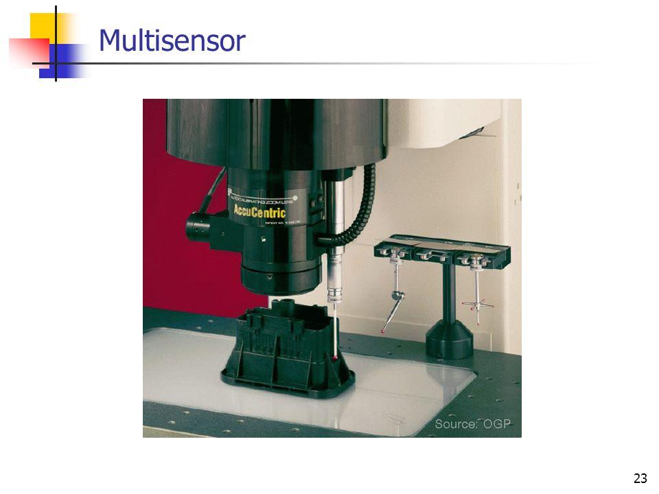 23 Multisensor