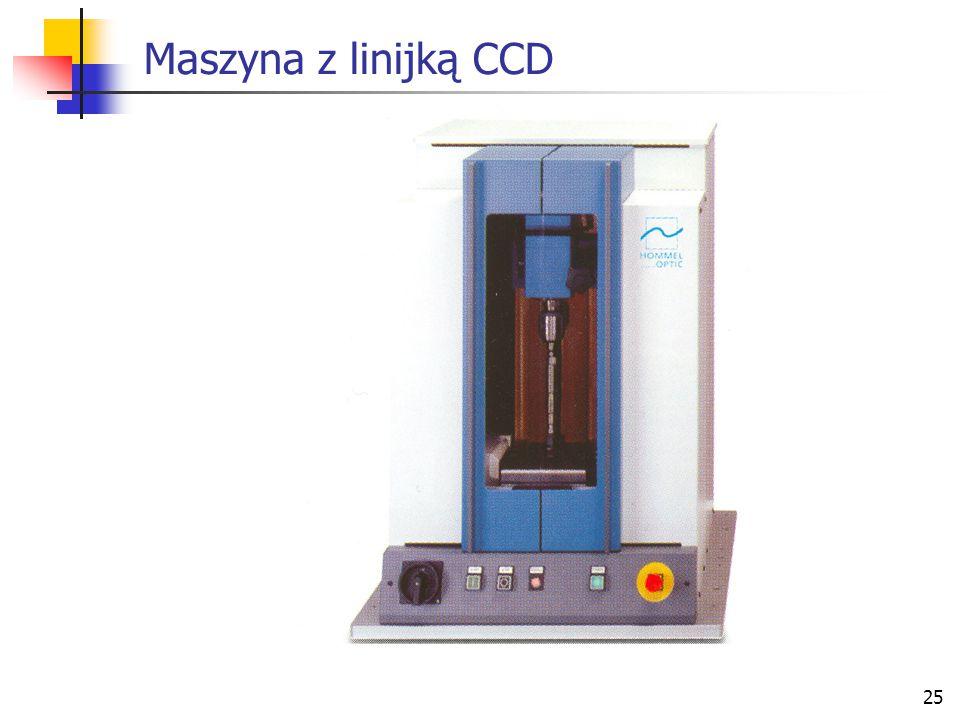 25 Maszyna z linijką CCD