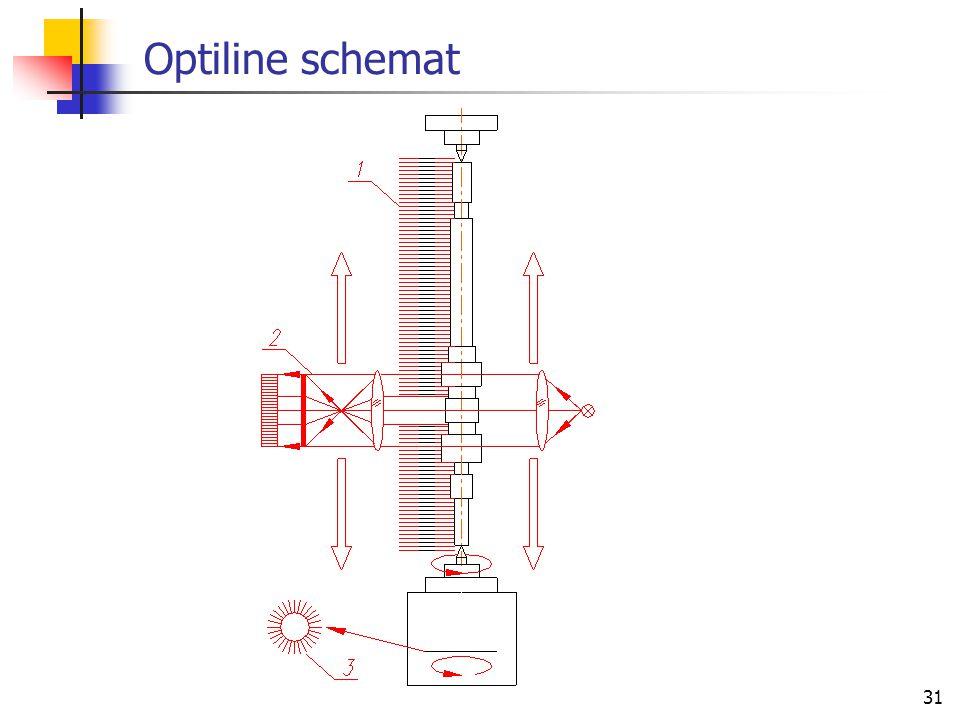 31 Optiline schemat