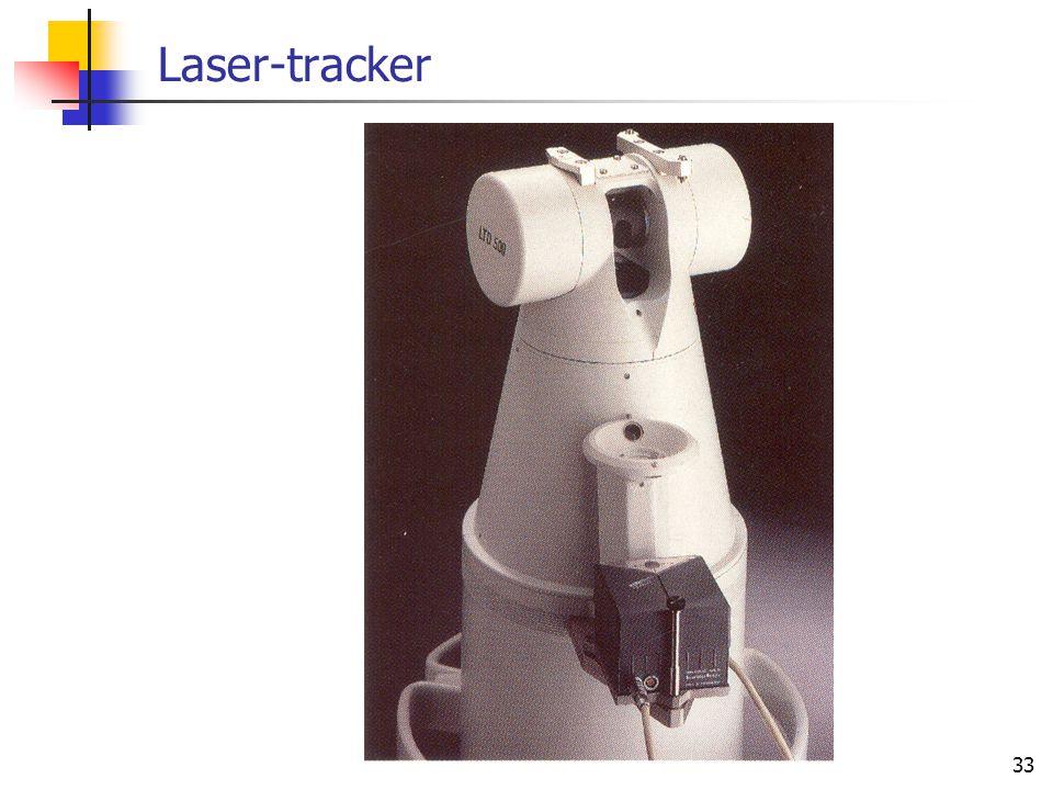 33 Laser-tracker