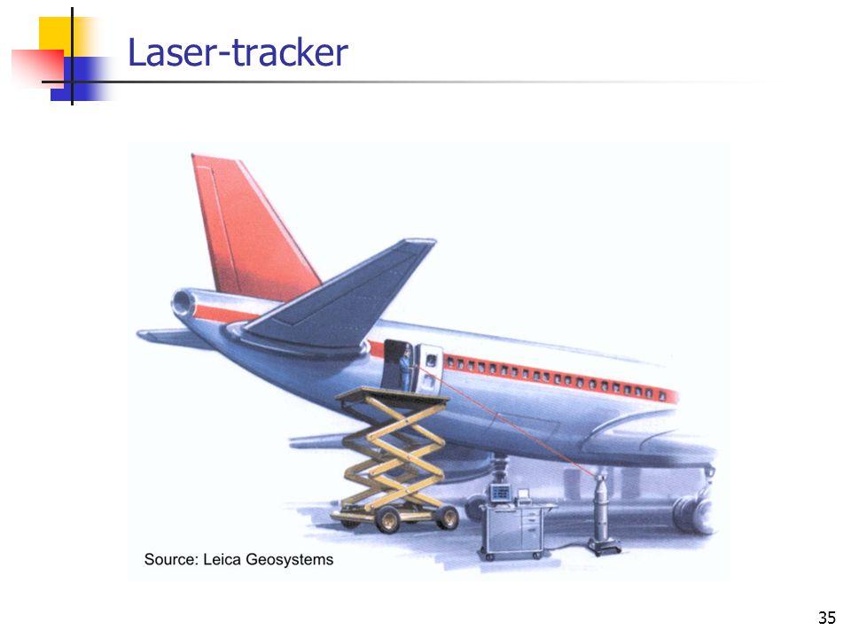 35 Laser-tracker