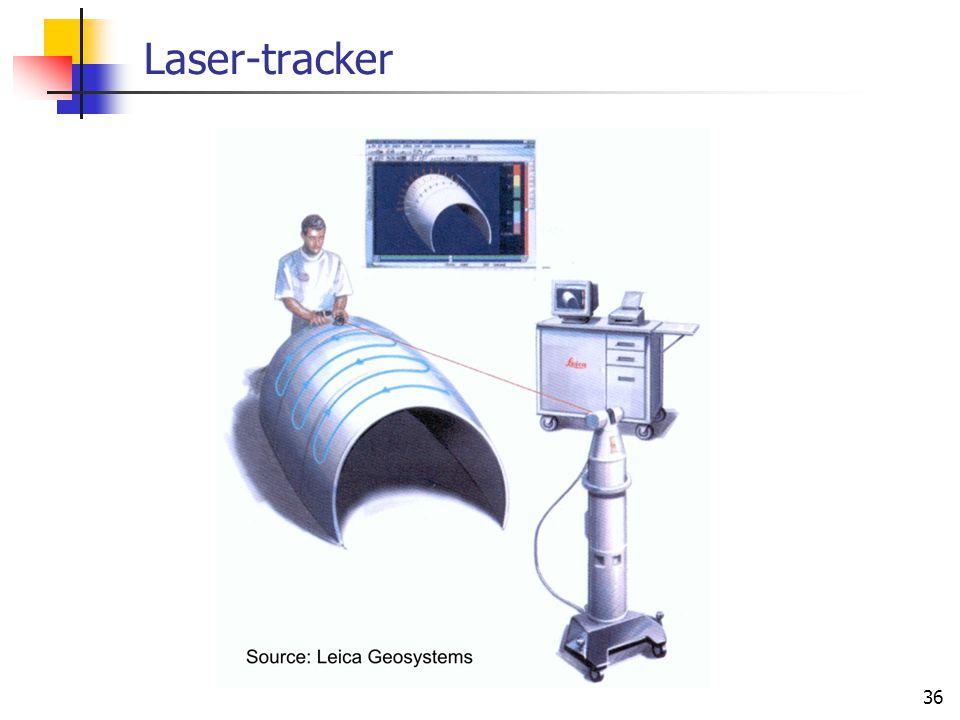 36 Laser-tracker