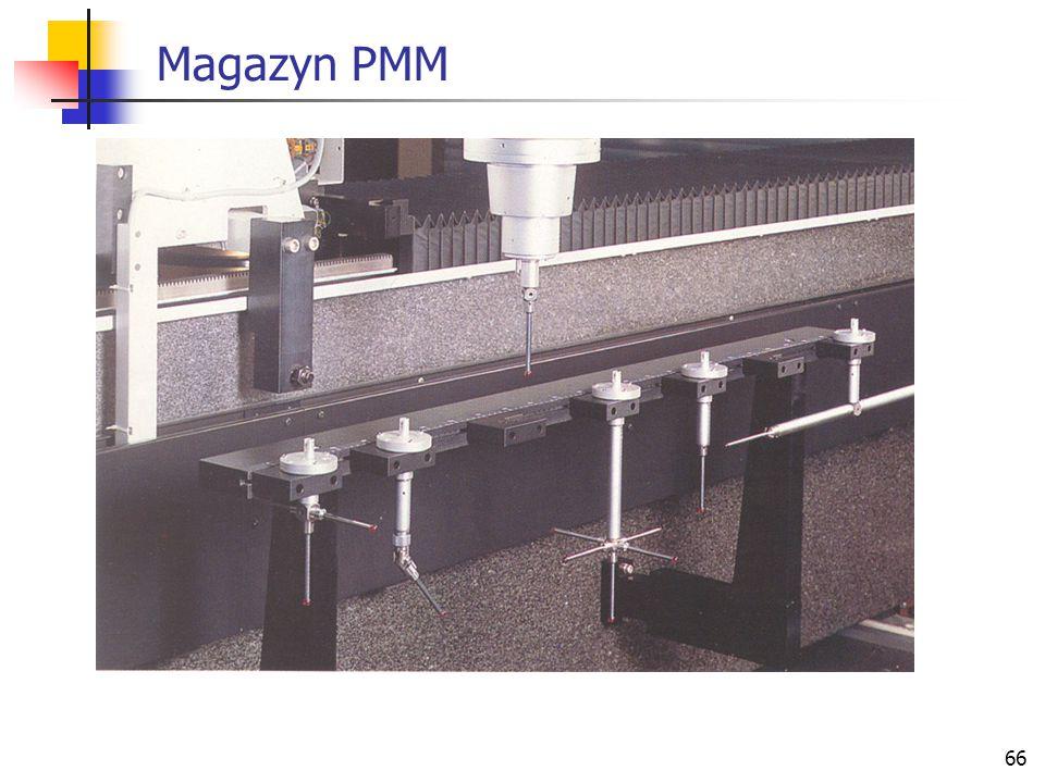 66 Magazyn PMM