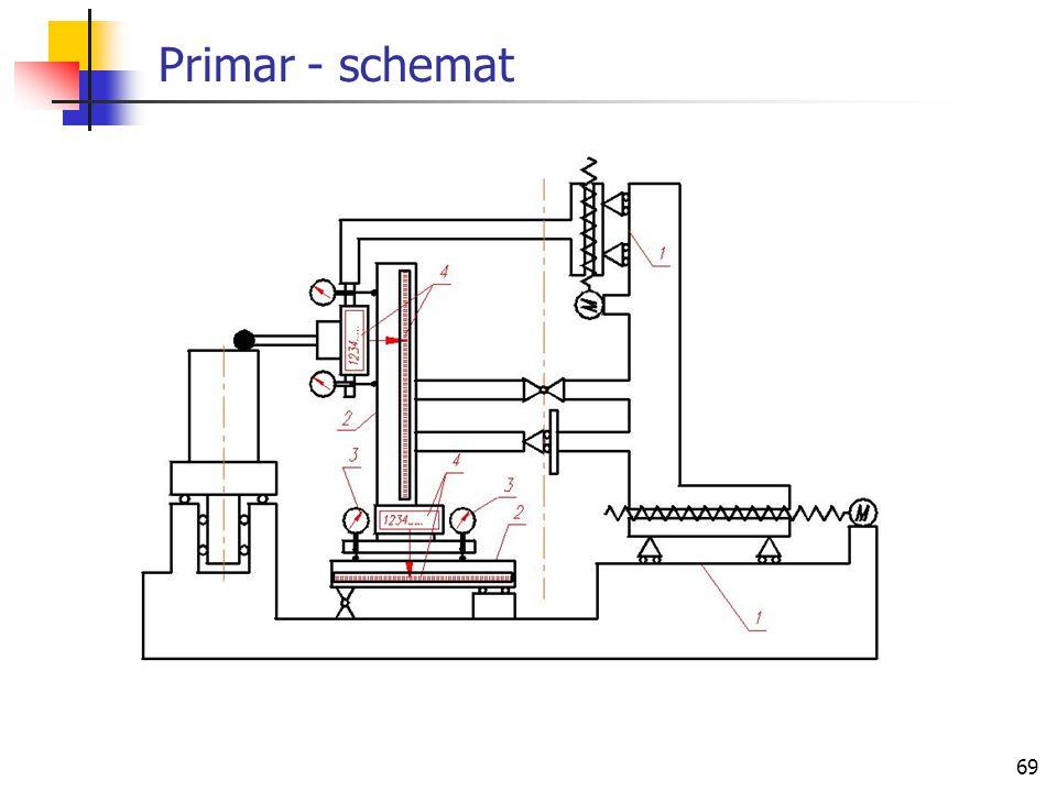 69 Primar - schemat