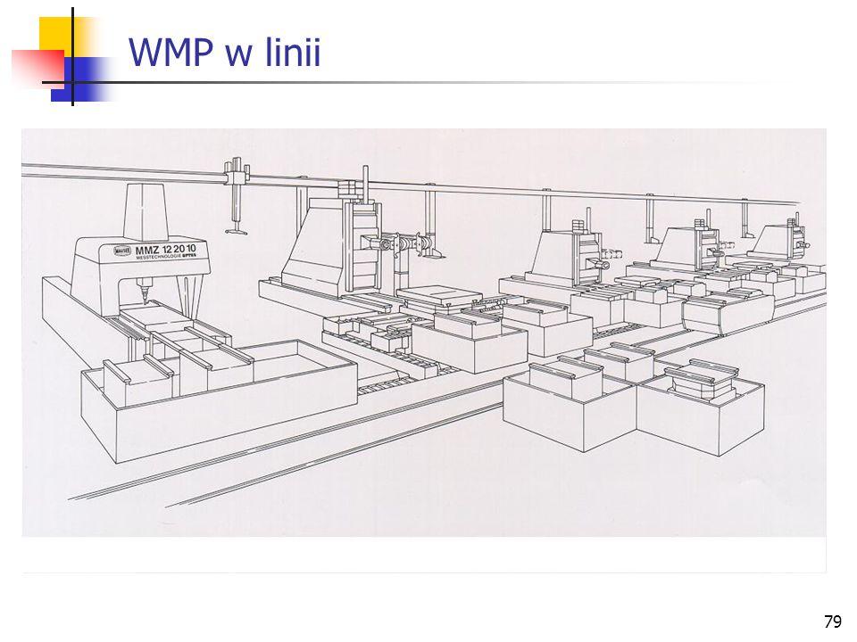 79 WMP w linii