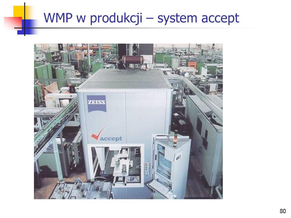 80 WMP w produkcji – system accept