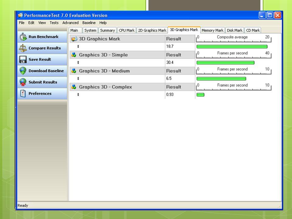 Schemat budowy Monitora CRT