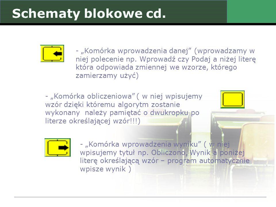 """Schematy blokowe cd. - """"Komórka wprowadzenia danej"""" (wprowadzamy w niej polecenie np. Wprowadź czy Podaj a niżej literę która odpowiada zmiennej we wz"""