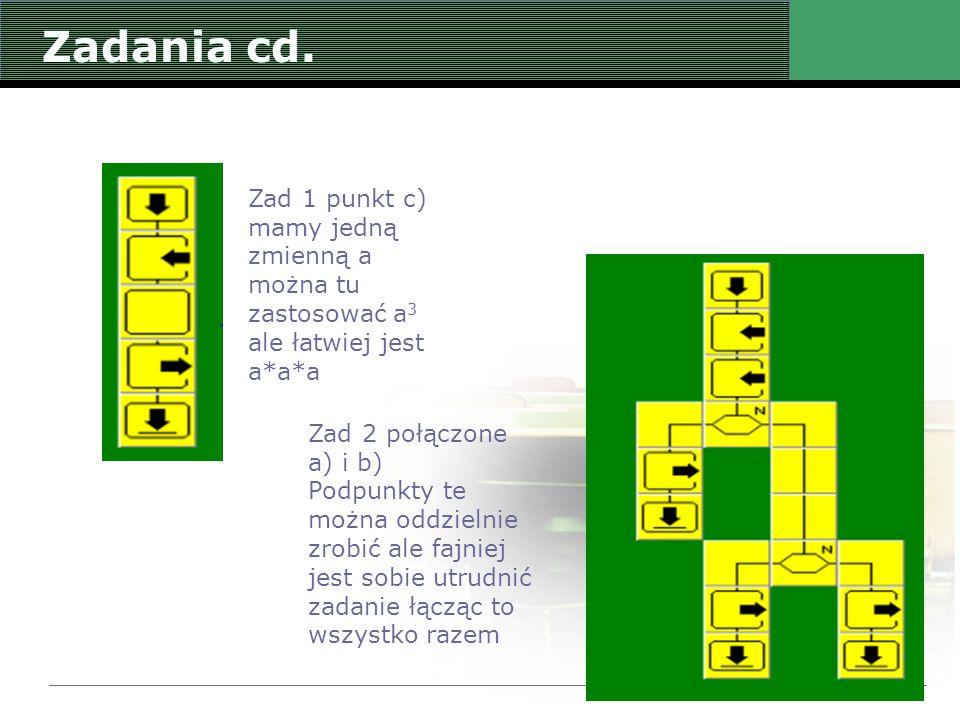 Zadania cd. Zad 1 punkt c) mamy jedną zmienną a można tu zastosować a 3 ale łatwiej jest a*a*a Zad 2 połączone a) i b) Podpunkty te można oddzielnie z