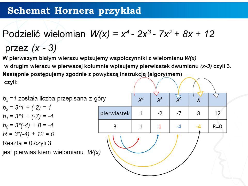 Schemat Hornera przykład 5 Podzielić wielomian W(x) = x 4 - 2x 3 - 7x 2 + 8x + 12 przez (x - 3) W pierwszym białym wierszu wpisujemy współczynniki z wielomianu W(x) w drugim wierszu w pierwszej kolumnie wpisujemy pierwiastek dwumianu (x-3) czyli 3.