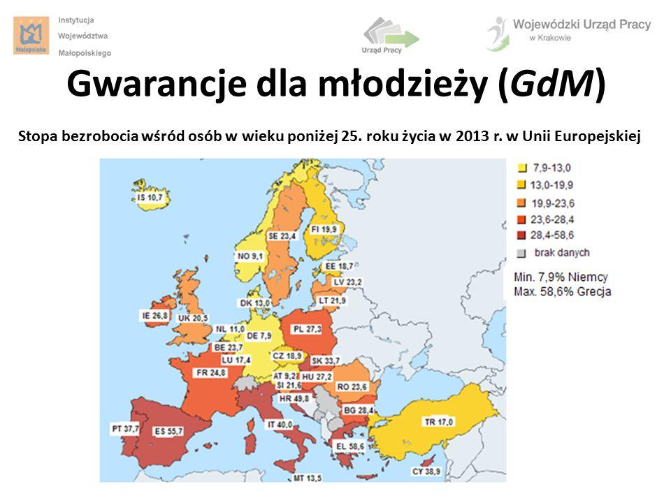Stopa bezrobocia wśród osób w wieku poniżej 25. roku życia w 2013 r. w Unii Europejskiej Gwarancje dla młodzieży (GdM)
